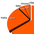 browser-stats