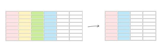 Inhalte werden im responsive Design aus der Tabelle ausgeblendet