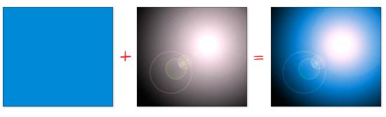 """Beleuchtungseffekte auf neutralen Ebenen. Hier: Blendenflecke im Modus """"Hartes Licht"""""""