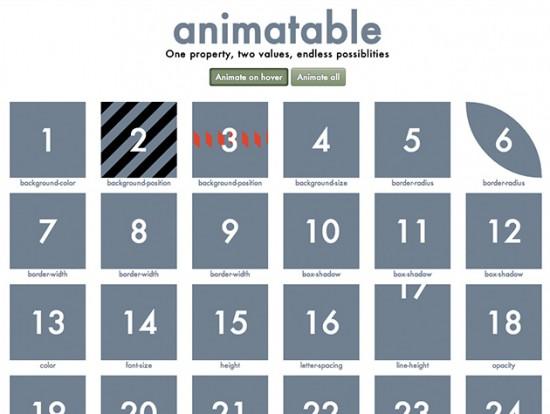 CSS3 Animationen zum sofort einsetzen