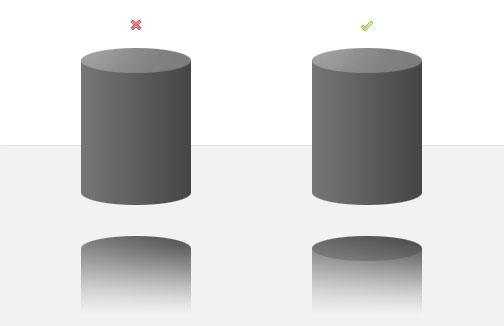 Spiegelungen im Webdesign