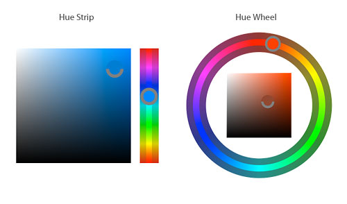 HUE HUD Photoshop Color Wheel Strip