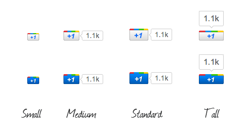 Plus One (+1) Buttons von Google