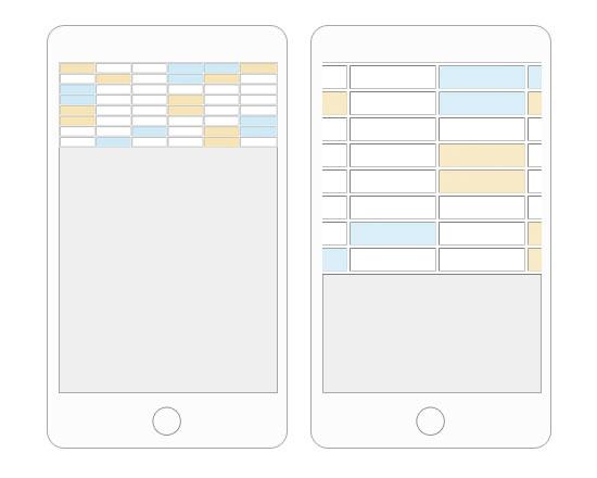 Gezoomte Tabellen im responsive Design