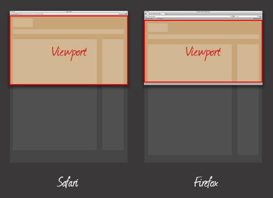 Exemplarischer Viewport bei Safari und Firefox