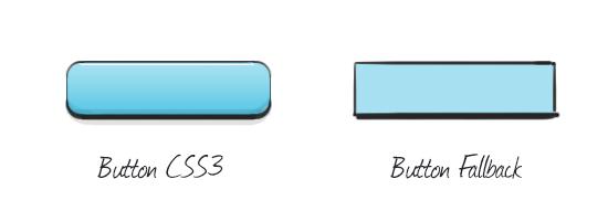 Unterschiedliche Website-Darstellung in verschiedenen Browsern am Beispiel eines Buttons