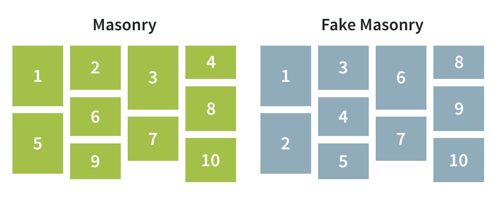 Masonry und Fake Masonry im direkten Vergleich