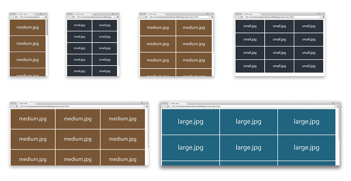Responsive Images in mehrspaltigen Layouts