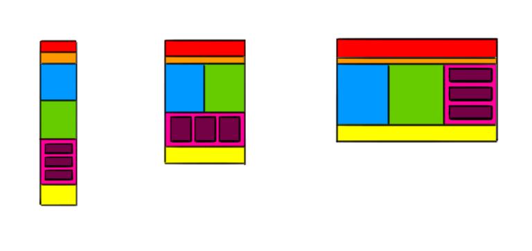 Aufbau des Beispiels mit verschachteltem Raster in der Seitenleiste