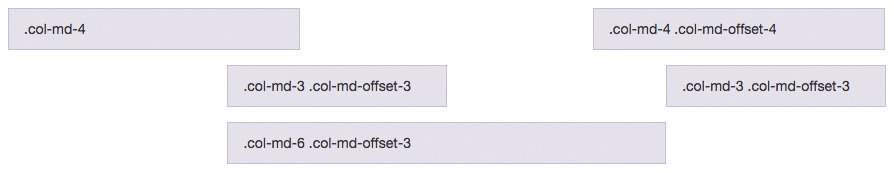 Offset-Klassen in der Doku von Bootstrap 3
