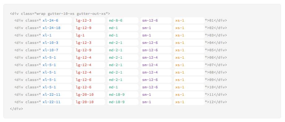 CSS-Klassen im Raster von flexible.gs