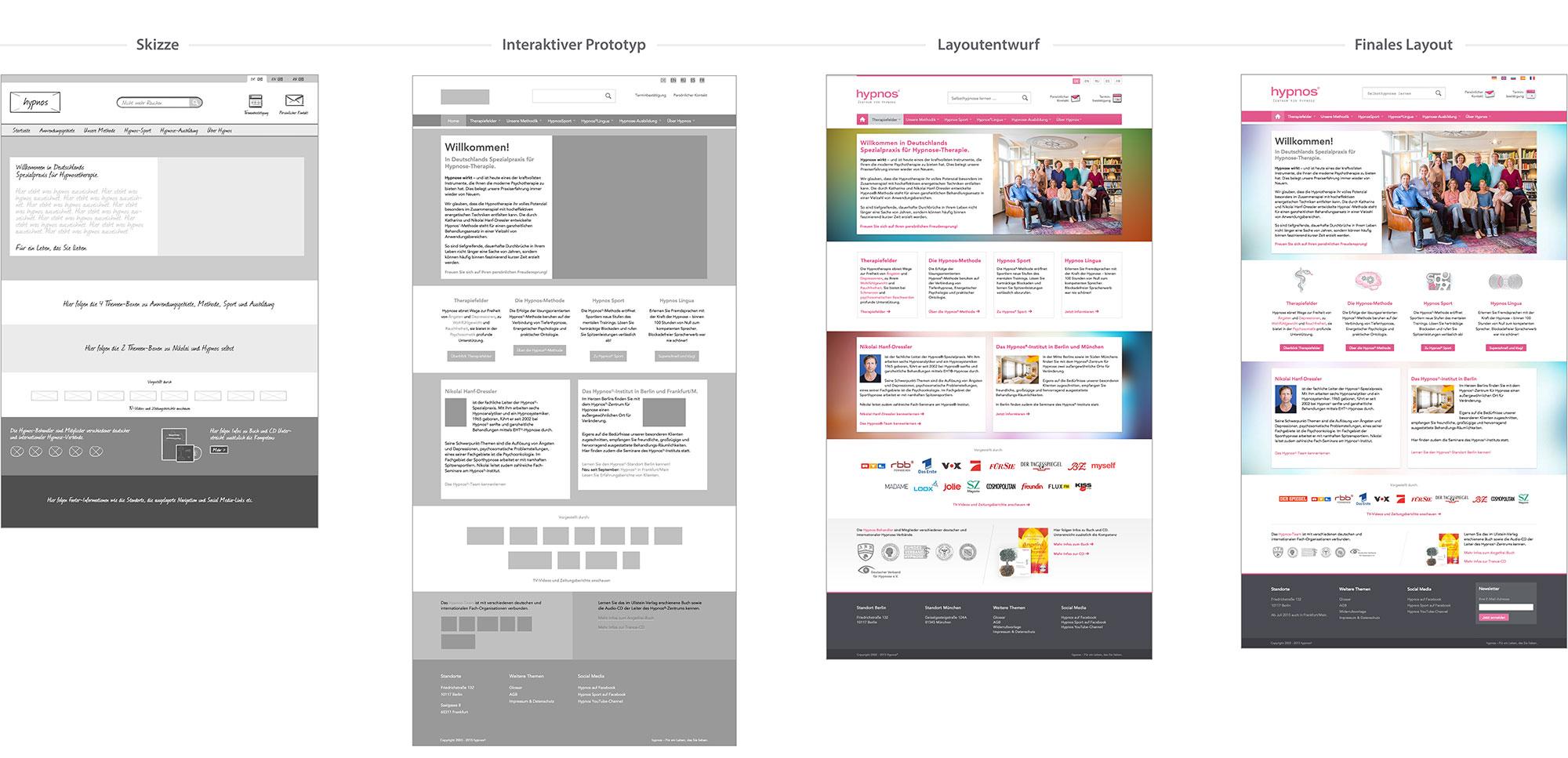 hypnos-skizze-prototyp-design-website