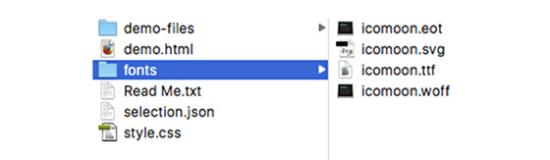 Die heruntergeladene ZIP-Datei mit den Webfont-Icons