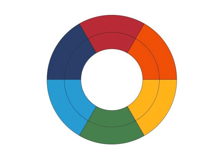 farbkreis-goethe