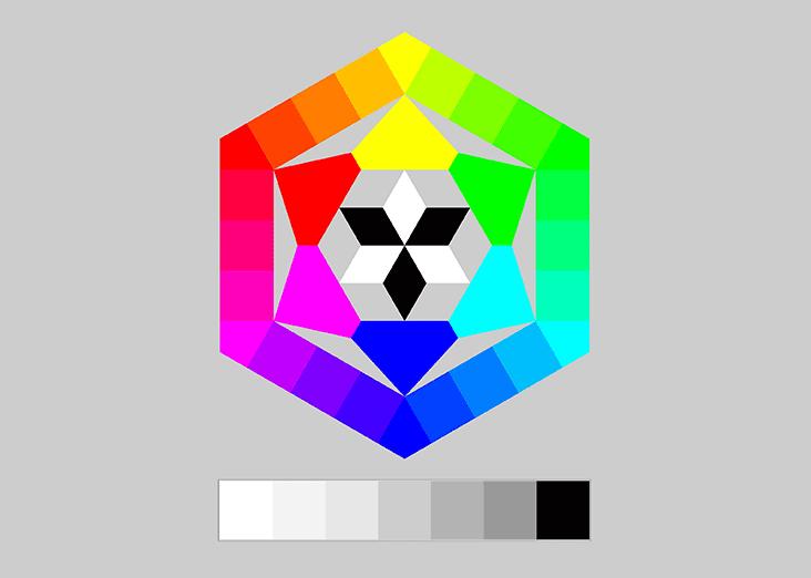 farbkreis-kueppers
