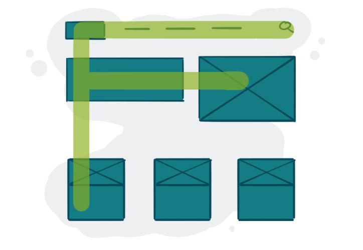Das F-Pattern am Beispiel eines klassischen Website-Aufbaus