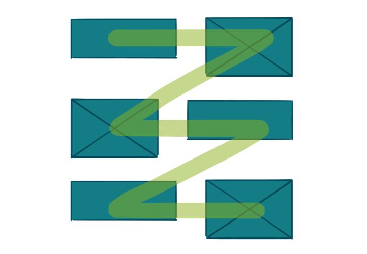 Das Z-Pattern am Beispiel eines klassischen Website-Aufbaus