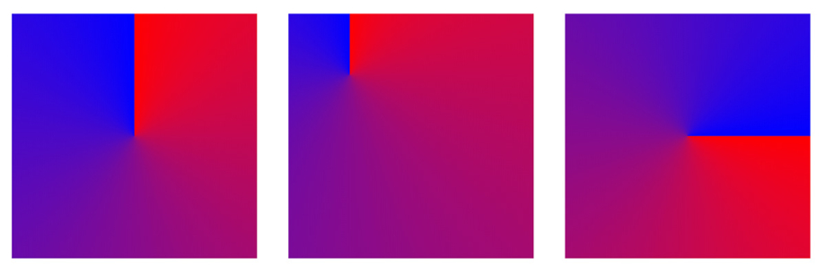 Beispiele der oben gezeigten Code-Snippets für CSS conic gradients