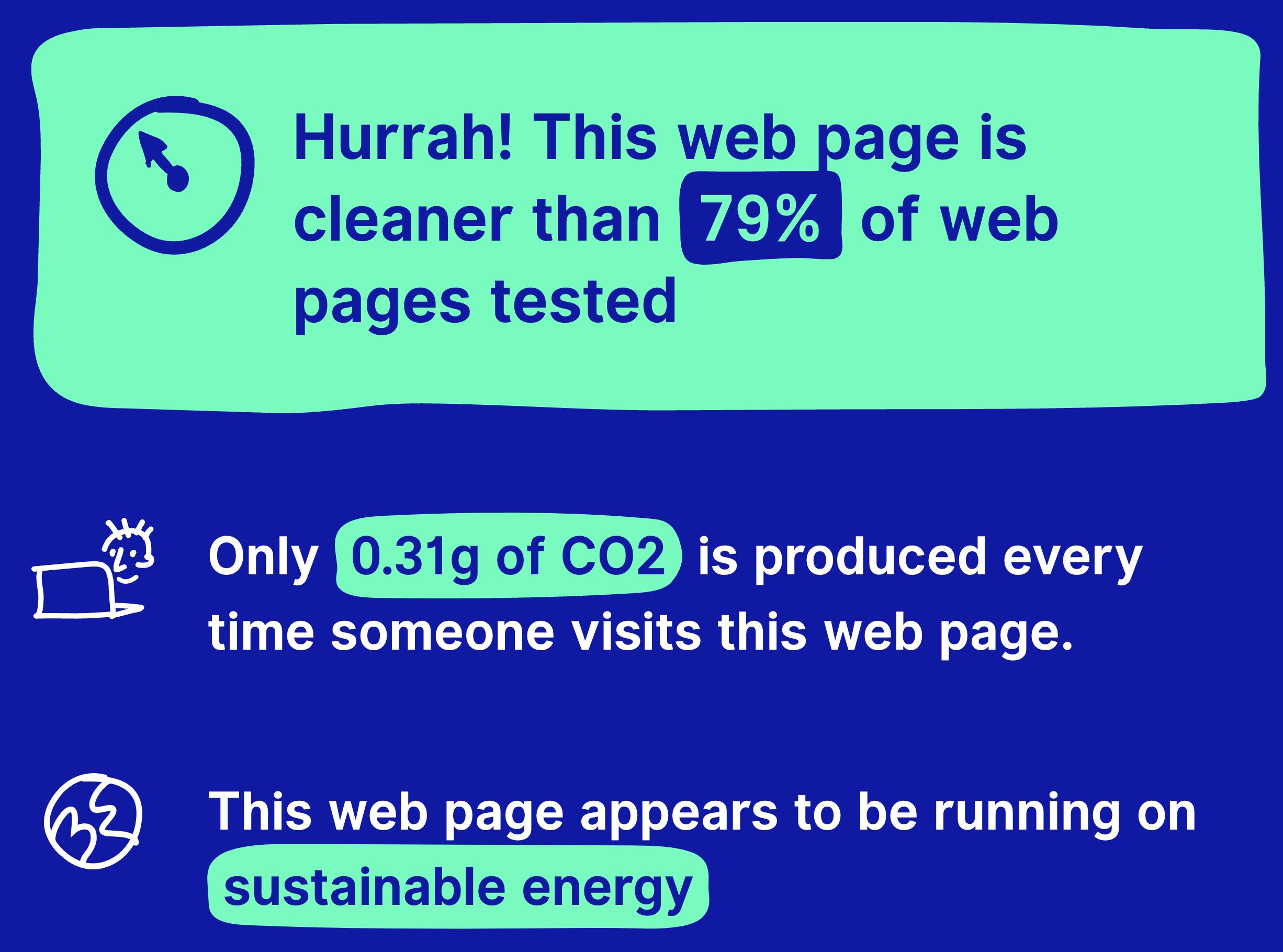 Screenshot der Ergebnisse einer Website Carbon Calculator-Anfrage